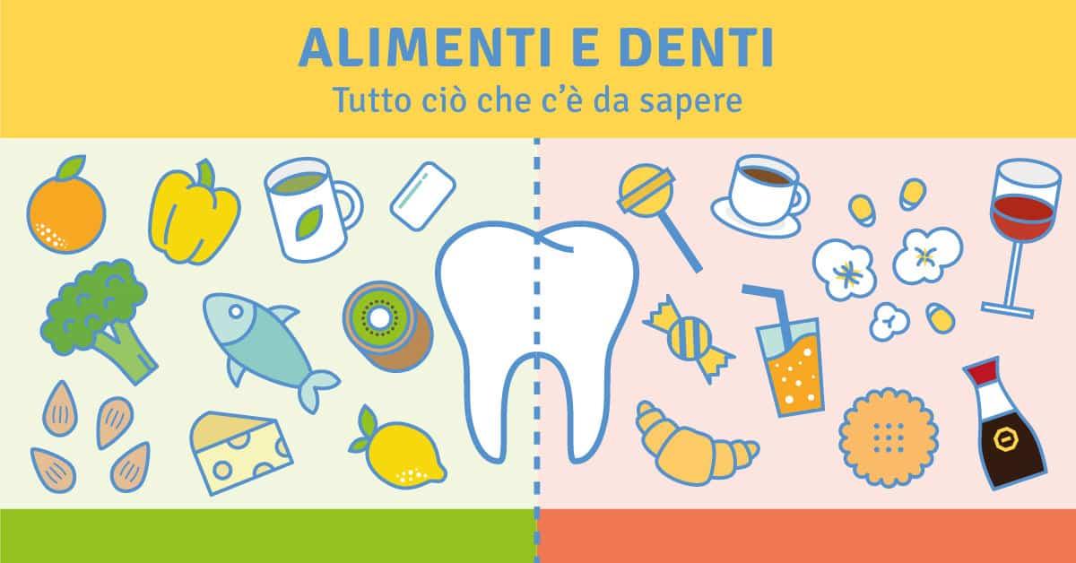 Alimenti e denti: quali sono quelli dannosi, quali macchiano i denti e quali rinforzano denti e gengive