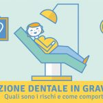 prevenzione dentale in gravidanza